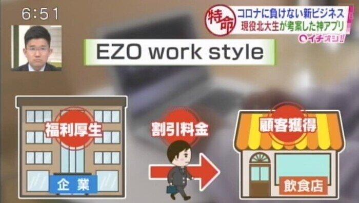EZOworkstyle図.jpg
